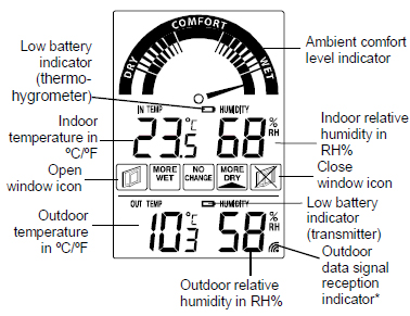 электронный термометр-гигрометр, купить термогигрометр в Киеве, Украине